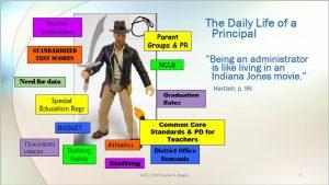 Principal Indiana Jones