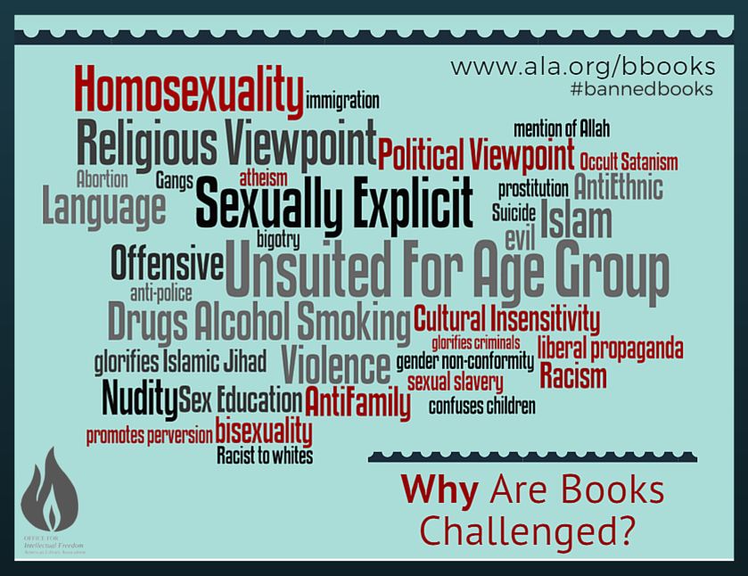 Banned books for gay reason