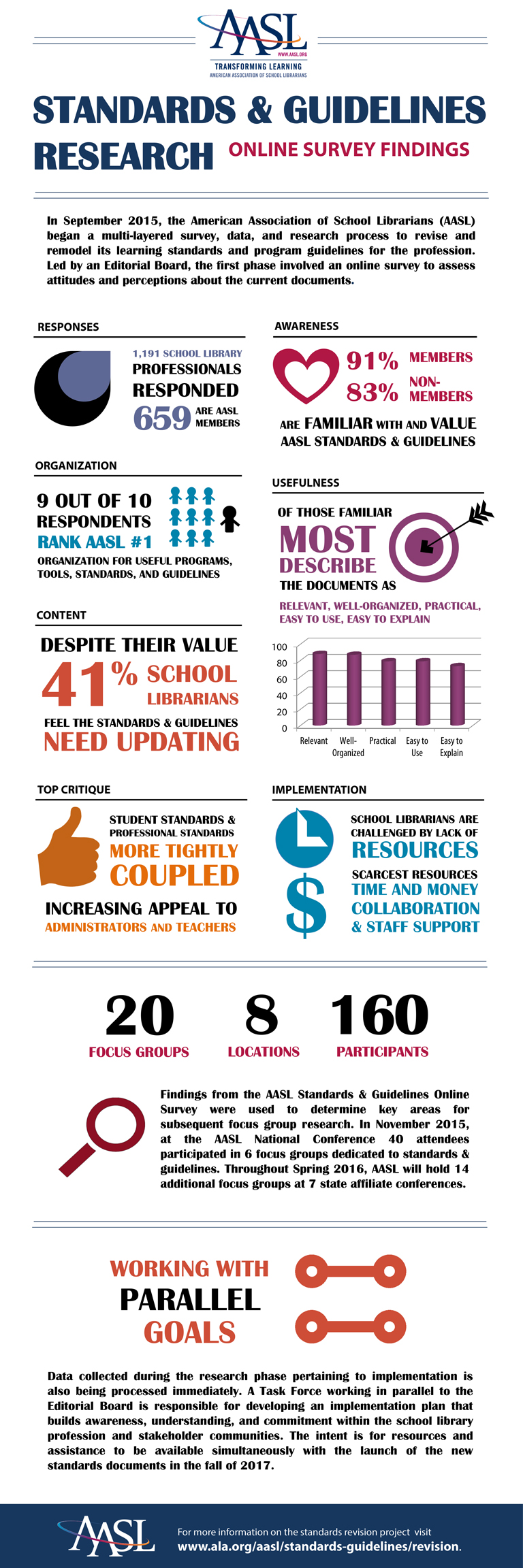 S&G_OnlineSurvey_Infographic-768