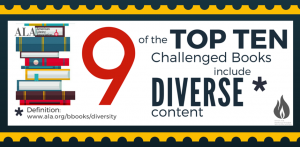 9 of top 10 diverse_Infographic_diversity