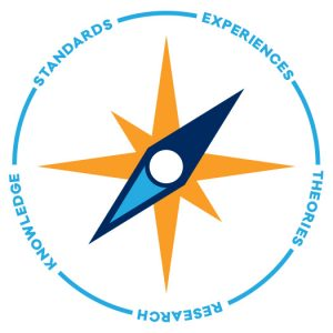 compass rose with standards, experiences, theories, research, and knowledge circling