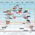 Media Bias Chart 4.0: What's New