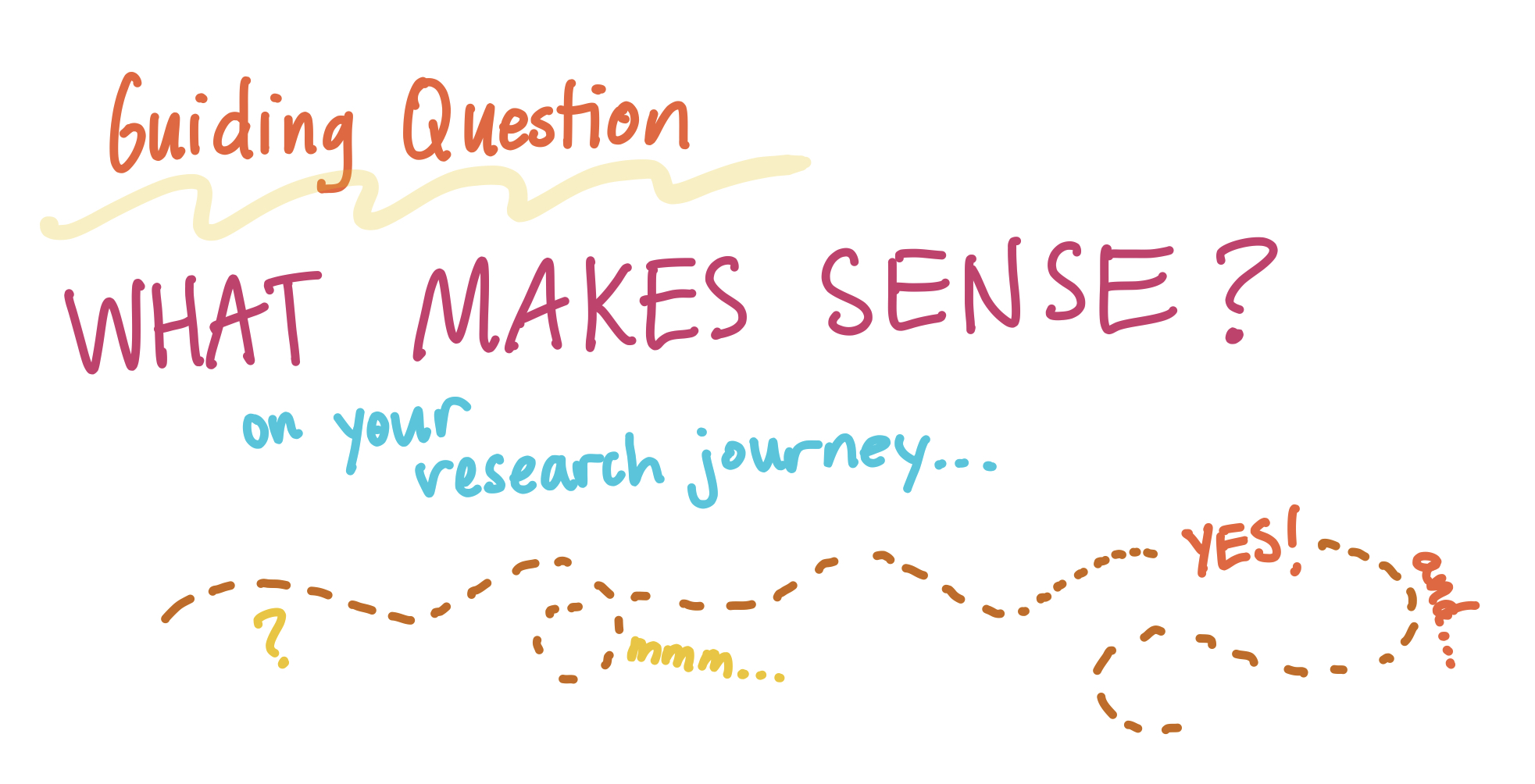 Guiding Question: What makes sense? On your research journey