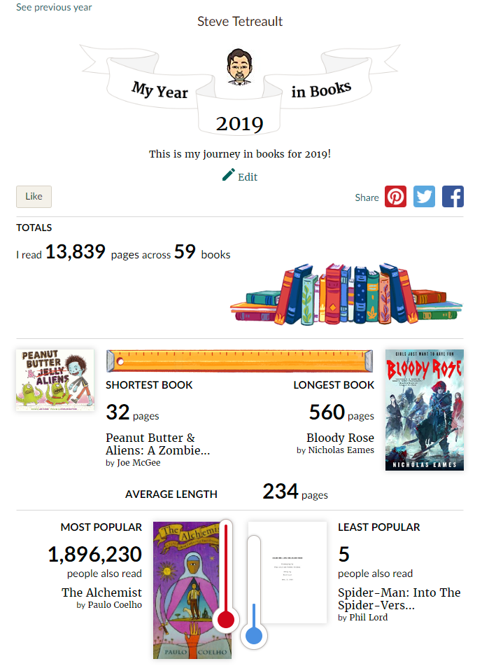 "Steve's 2019 ""Year In Books"" (a work in progress)"