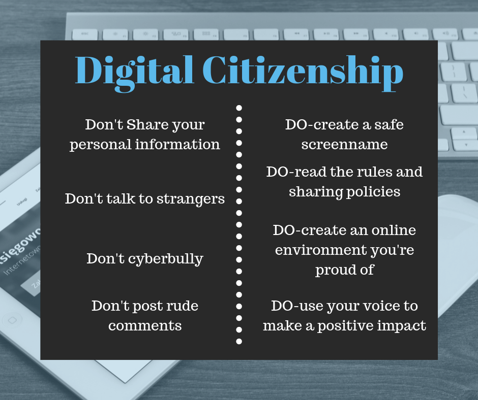 Digital Citizenship Infographic Don'ts vs Do's