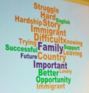 Word map of students' responses about US immigrants after hearing Green Card Voices stories