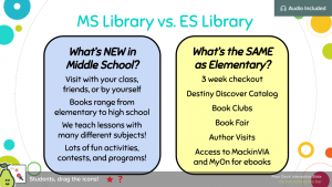 A slide from a Pear Deck presentation when we went virtual next year. Describes differences between middle and elementary school libraries.